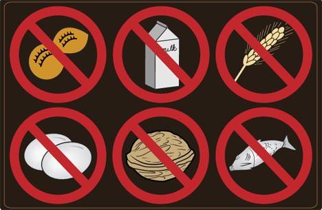 Загадки пищевой аллергии