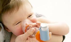 Бронхиальная астма: лечение и профилактика