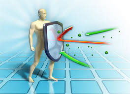 Уровень иммунитета: как его определить?