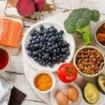 Сбалансированное питание: актуальность проблемы.