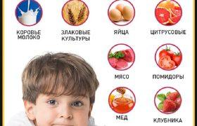 Диагностика и лечение пищевой аллергии у детей