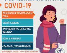 Специфических симптомов у COVID-19 не выявлено
